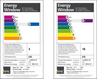 r9-energyrating